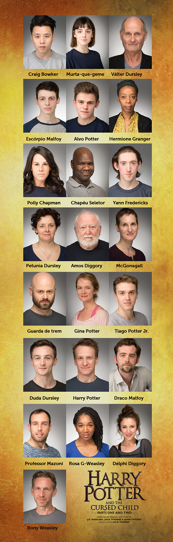 Elenco de Cursed Child.